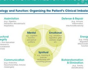 functional-medicine-1